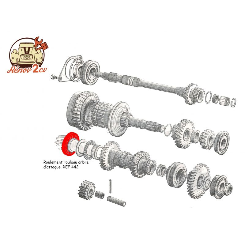 Drive pinion bearing brand SNR